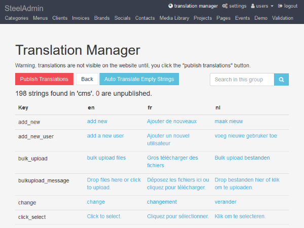 Translation Manager: overview